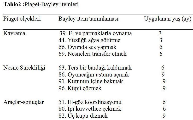 Dil Şebekesi ve Yeni Bilinenler @ Boğaziçi Üniversitesi